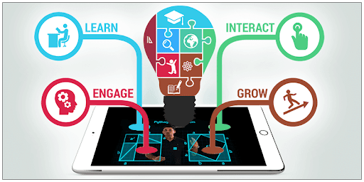 Learning Apps to Help Students Increase Knowledge