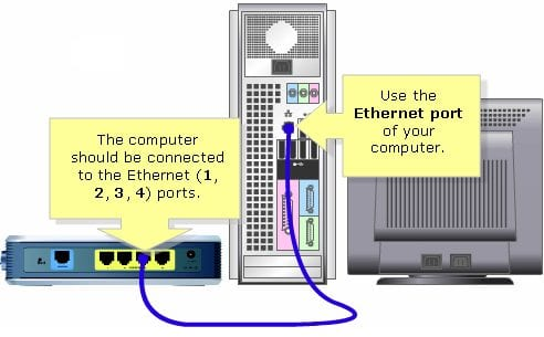 ethernet connection to computer