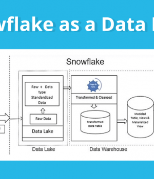 Understanding Snowflake Business Intelligence and Analytics